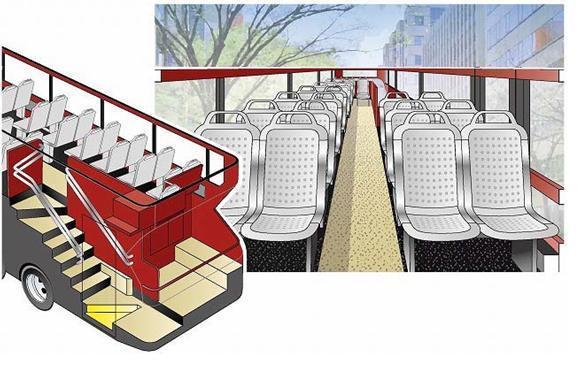 西鉄バスの2階建てオープントップバス